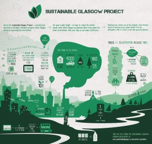 sustainable glasgow project